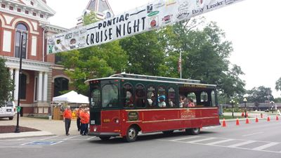 Hop On - Hop Off Trolley Tours
